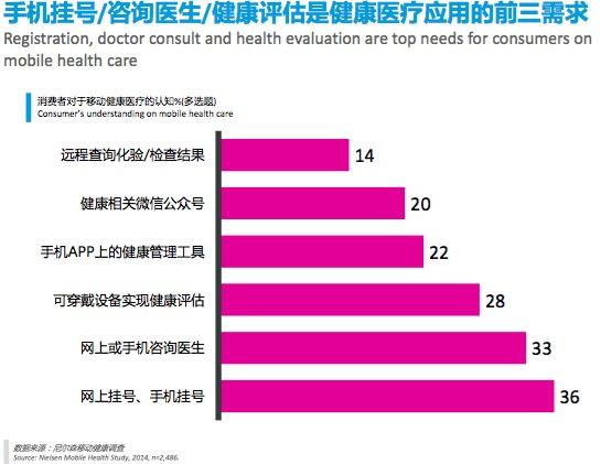 尼尔森:中国消费者信心指数居全球之首