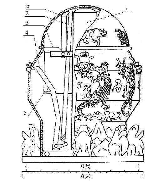 古典做饭手绘图