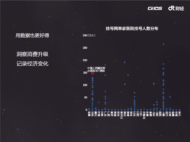 第一财经数据+战略项目亮相中国国际大数据大会