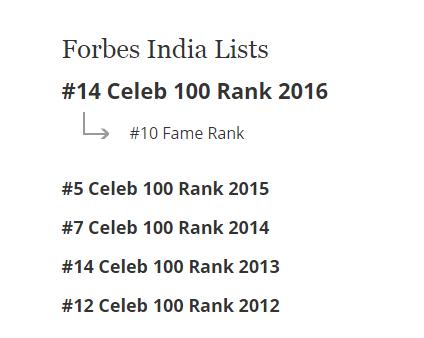 福布斯印度名人榜阿米尔汗个人排名情况