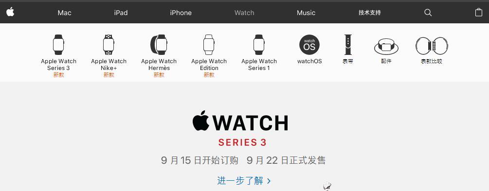 Apple watch看起来产品最多更新