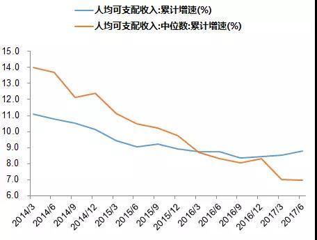 """李迅雷:""""量""""不足以支撑传统产业价格上升"""