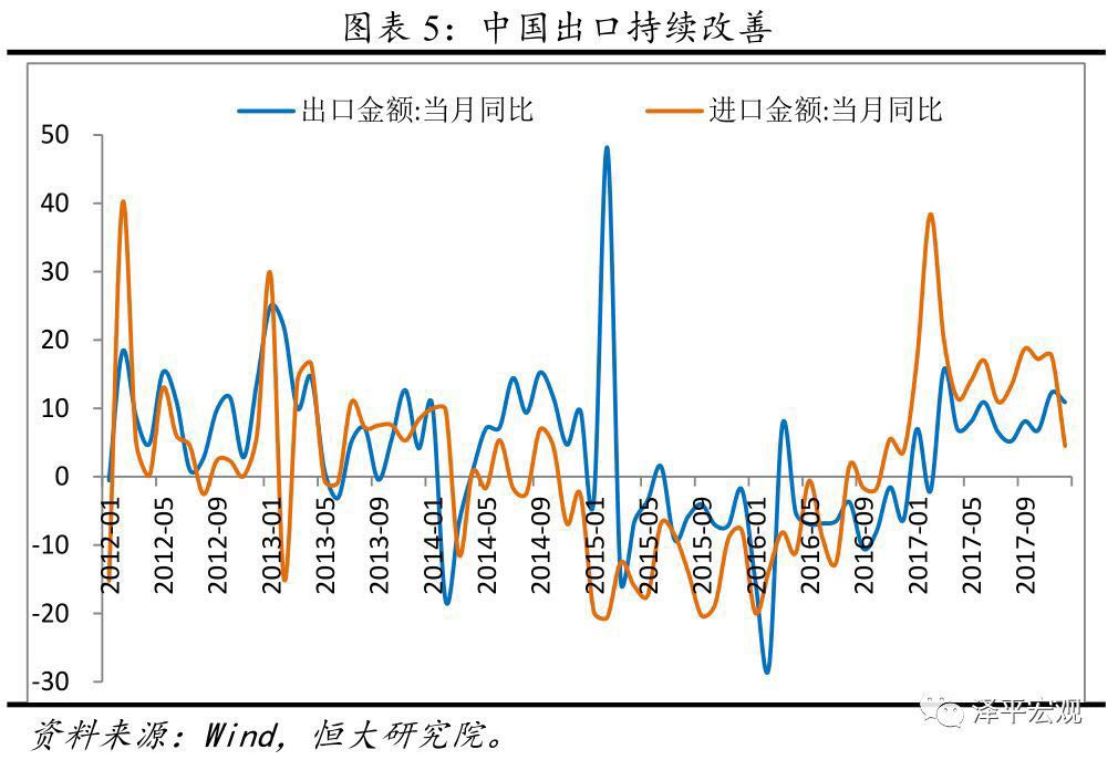 任泽平:中国经济的空头们,你们还好么?