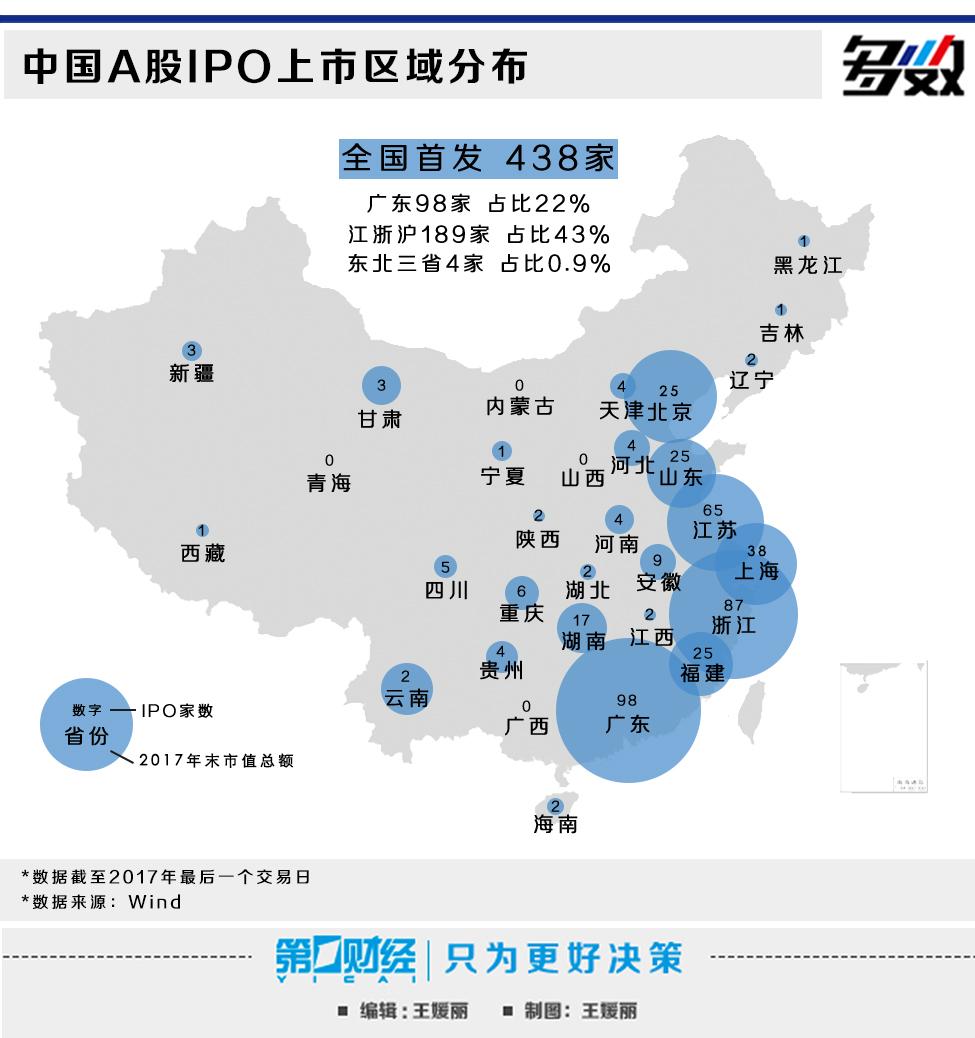 各省市上市公司实力大盘点,北京上市公司缴税最多达三千亿