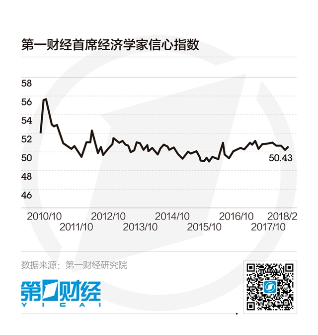 1月一财首席调研:人民币汇率预期大幅上调,强化防控<a href=http://www.tzgcjie.com/yinh/ target=_blank class=infotextkey>银行</a>集中度风险