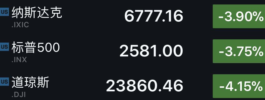 """美股再次闪崩,亚太市场联动:市场""""缩表恐慌""""重燃"""