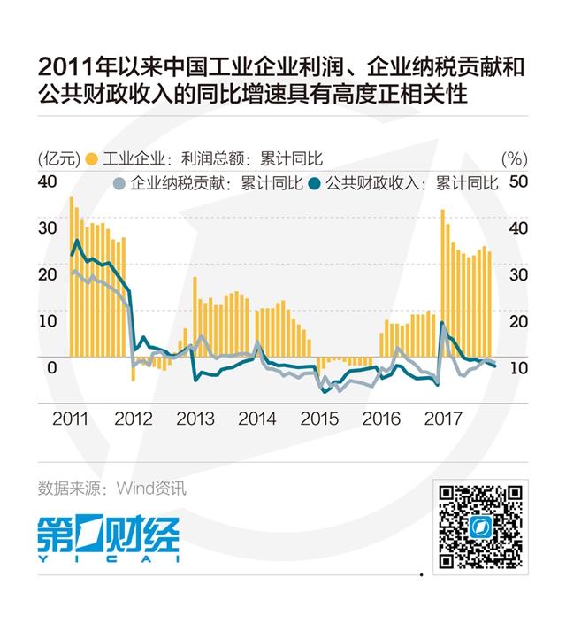 急速赛车彩票数据:从三大攻坚战看中国基建投资