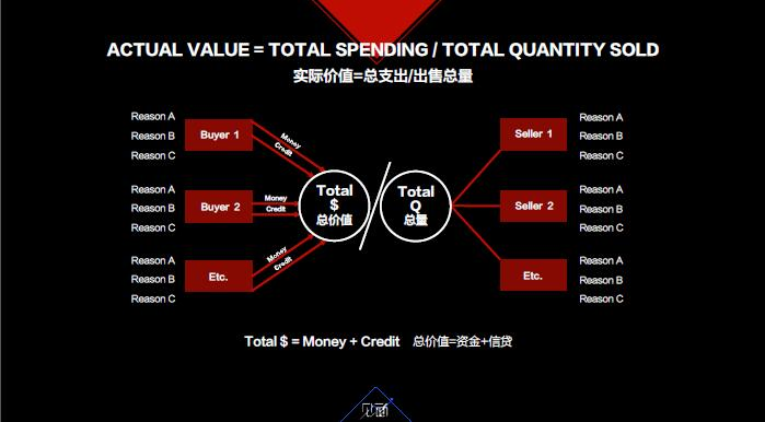 75秒急速赛车是谁开的:达利欧:欧股吸引力不及美股,看好中国去杠杆