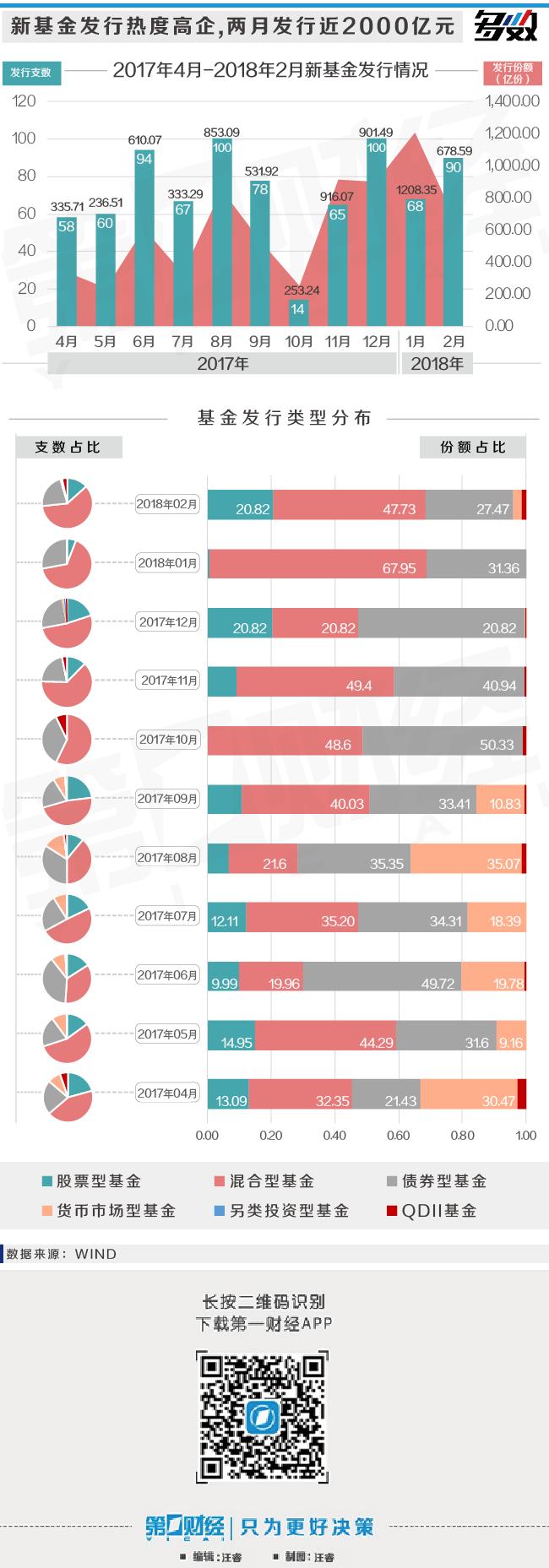炒股不如买基金?看看基金20年业绩数据怎么说