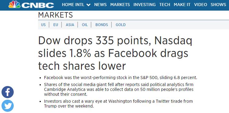 怎样买彩票才能中大奖是最实用的的一种方法:美股创一个月最大单日跌幅,Facebook市值蒸发400亿美元