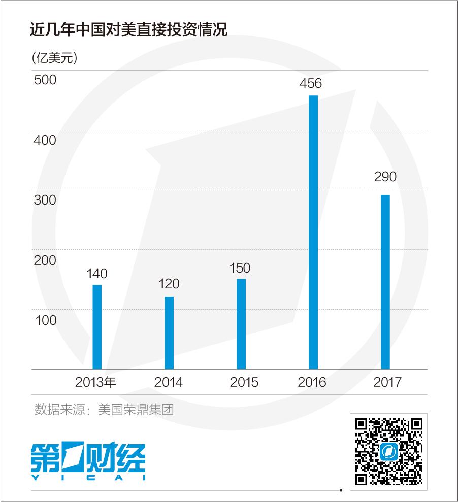 澳门赌博电子游戏:美限制中国技术投资,拟使用紧急权力法案