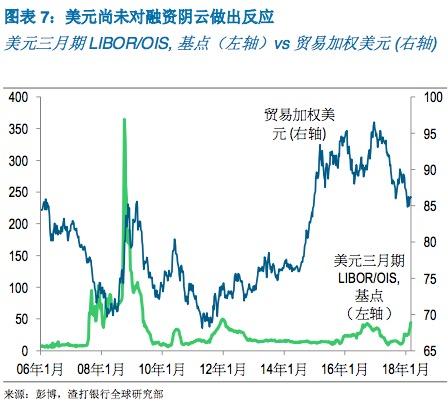 人民币本周稳在强势区间,市场交易员看空美元