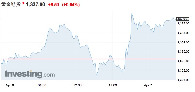 澳门国际娱乐赌博:贸易摩擦重挫美三大股指,市场坐等财报季