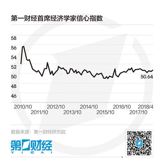3月一财首席调研:中国将加大对外开放力度