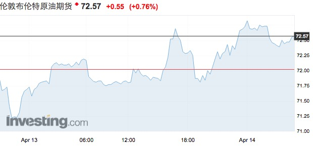美制裁威胁下俄再遇股汇双杀:俄铝港股一周跌七成