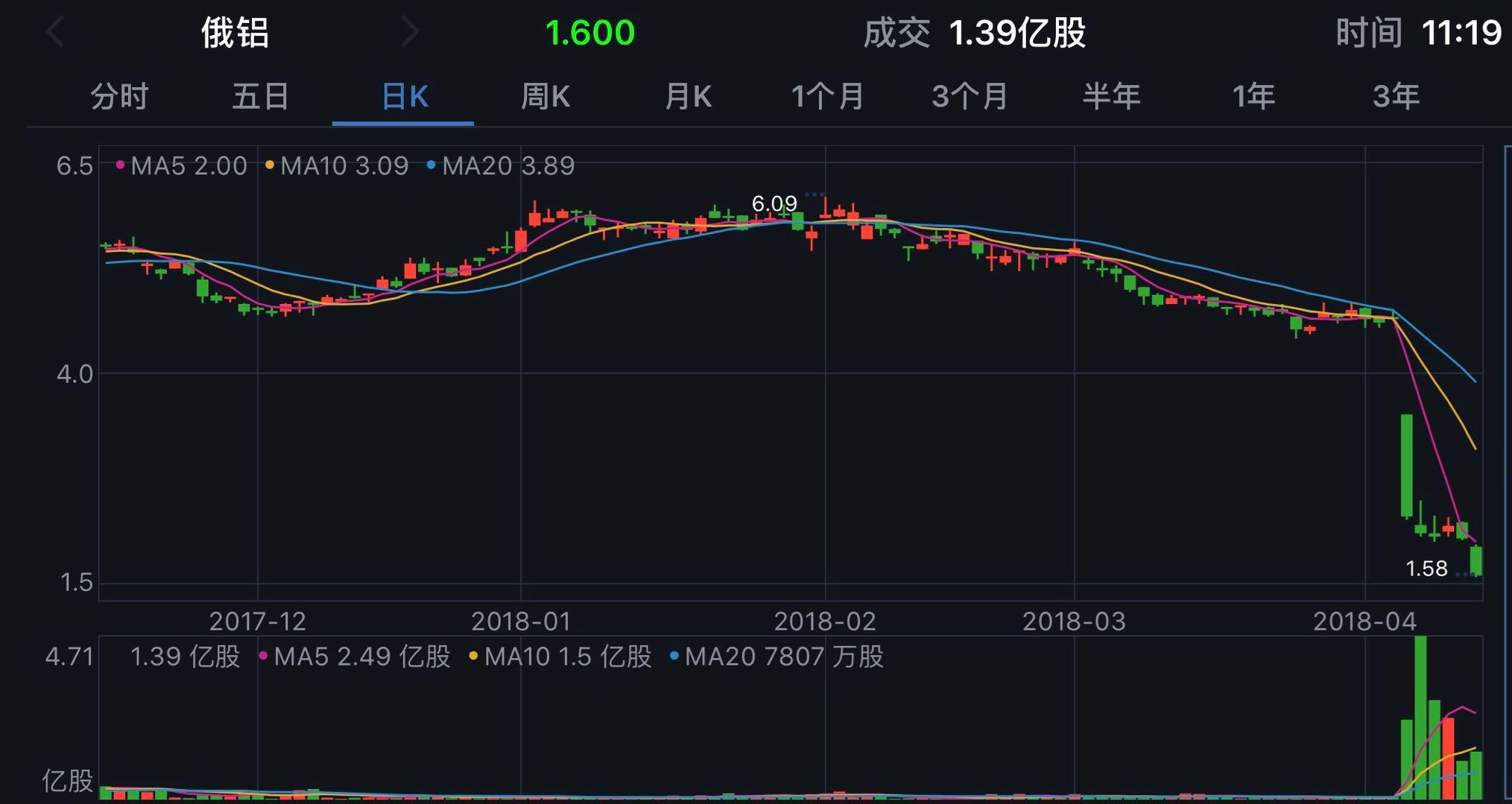 皇家彩票网官方网站:地缘威胁下全球市场分化,A股港股下挫另有原因