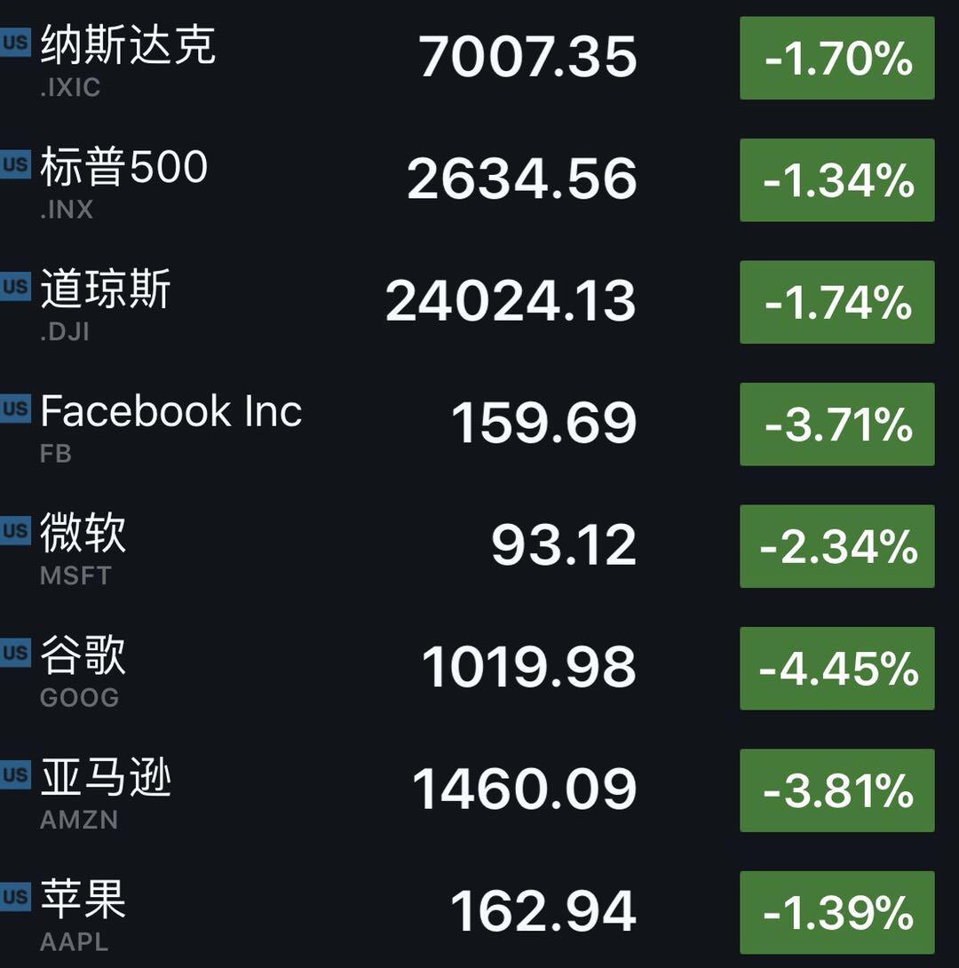 """美债收益率四年来首度""""破3"""",美股再闪崩"""