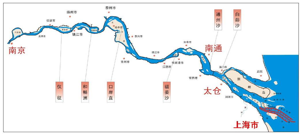 長江南京以下12.5米深水航道6個水道整治點。資料來源:長江南京以下12.5米深水航道建設工程指揮部