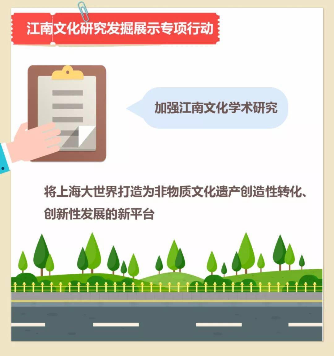 """""""上海文化""""品牌建设如何推进?一张长图看懂!"""