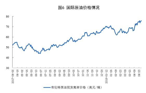 金沙娱乐:统计局:4月份能源生产加快_煤炭进口明显回落