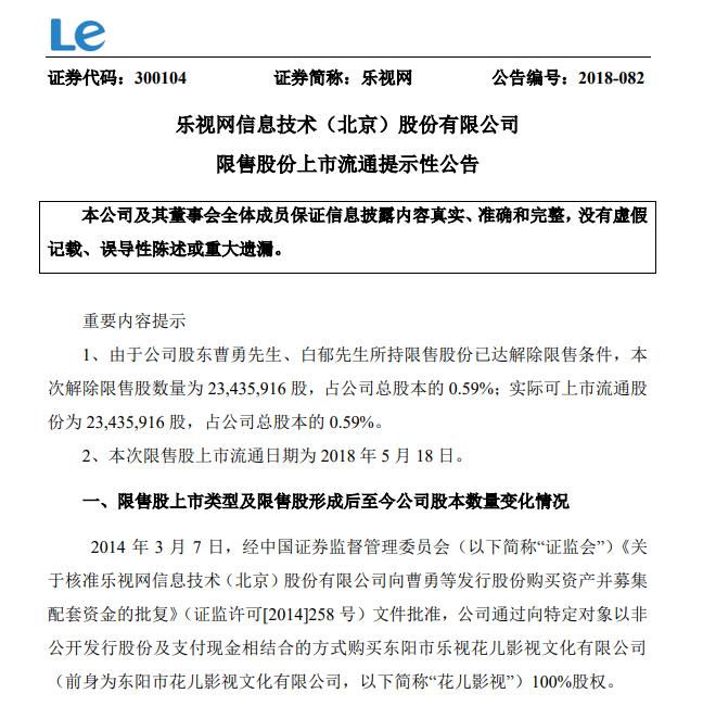 pc蛋蛋数字规律软件:乐视网:股东曹勇、白郁所持2343.6万股限售股18日上市流通
