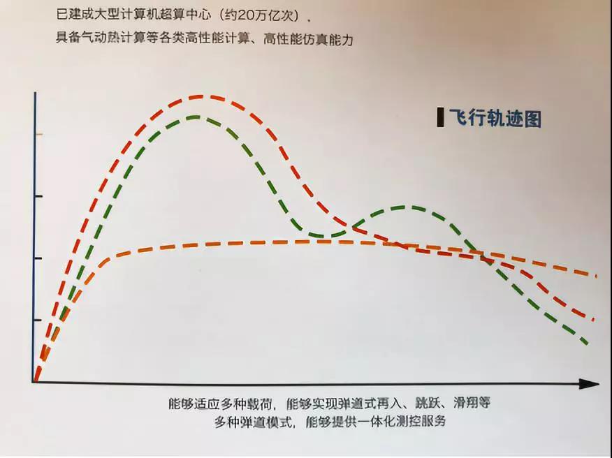 """""""重慶兩江之星""""火箭預計飛行軌跡(紅色)。"""