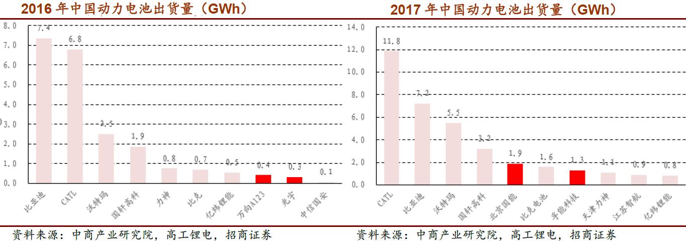 怎么玩北京赛车:一财研选|郑棉期价持续上涨,棉纺织产业链业绩有望释放!