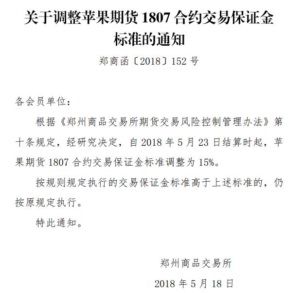 郑商所:调整苹果期货1807合约保证金标准为15%