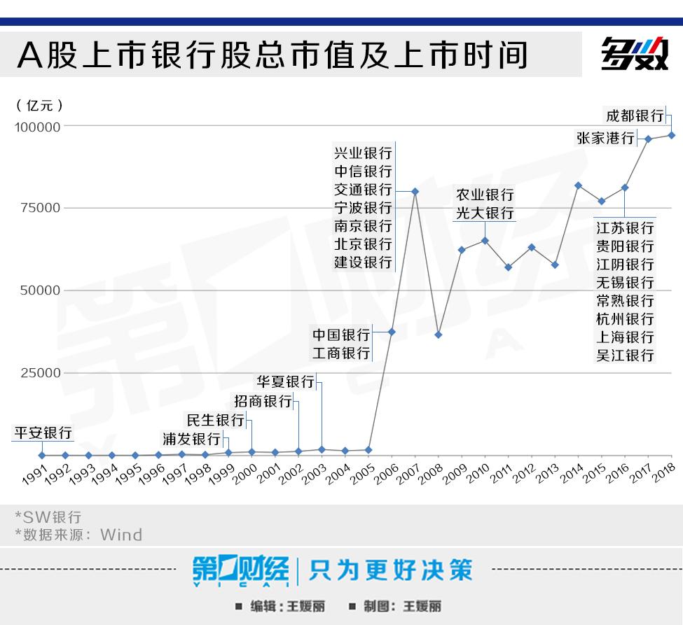 中国<a href=http://www.tzgcjie.com/yinh/ target=_blank class=infotextkey>银行</a>业改革开放40年,五大行净资产收益率超美国同业水平