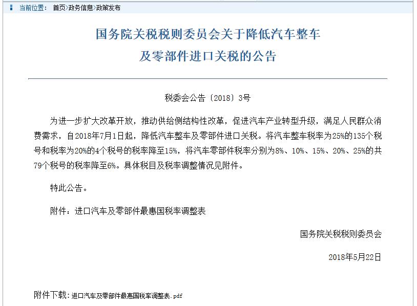 快三开奖结果江苏:汽车进口关税下调:40万车型便宜5万元,豪车市场竞争激烈