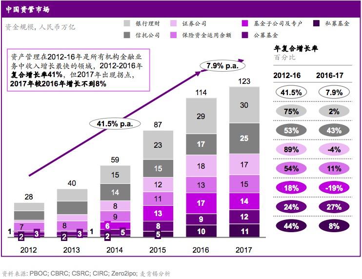 北京赛车pk10玩法:海外巨头加速抢滩,大资管行业亟待转型