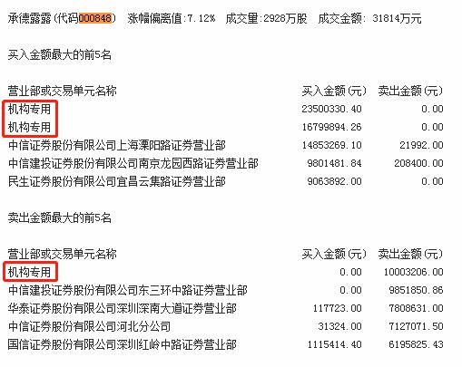 金沙国际娱乐平台:发债遇冷,东方园林遭机构抛售近5亿元