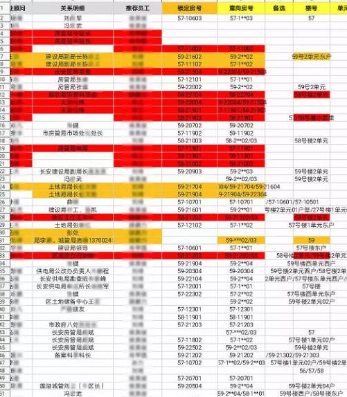 88彩票网开户:官方回应西安一楼盘摇号前被内定:确有公职人员牵涉其中