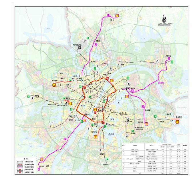 武汉市城市轨道交通第四期建设规划 (2019-2024 年)示意图
