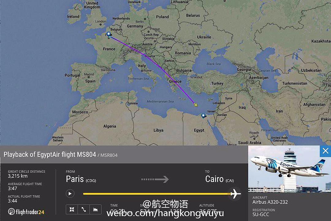 埃及航空称,飞机是在埃及境内消失,目前已经通知搜索队进行搜索。另据@Flightradar24---China 数据,截至失踪前MS804航班的高度为36975英尺(约合11270米),速度为534节。