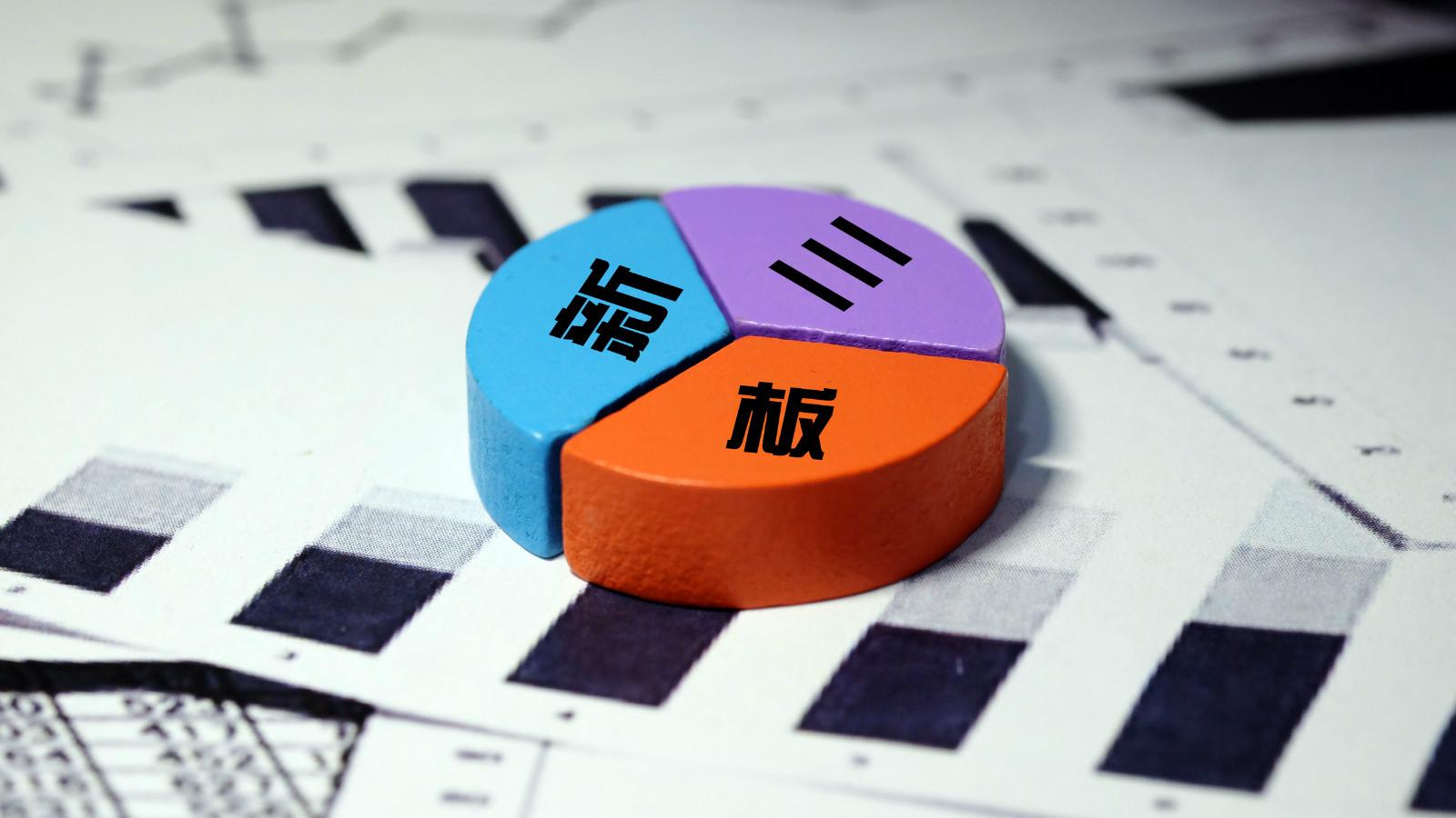 证监会发布公募投资新三板指引,流动性管控更趋严格