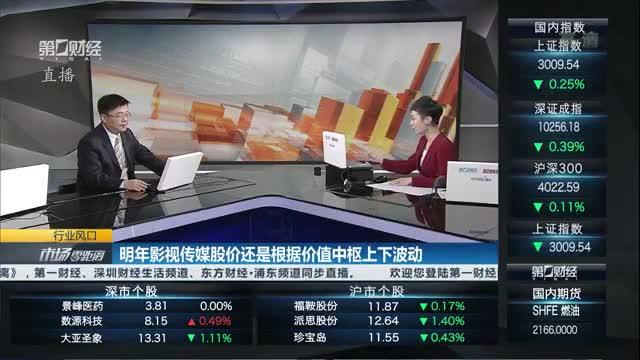 春节档电影火爆开启,《唐探3》率先破亿,哪些公司成最大赢家