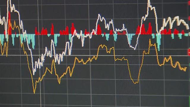 MSCI最新季度调整名单来了!哪些个股将会乘风而起