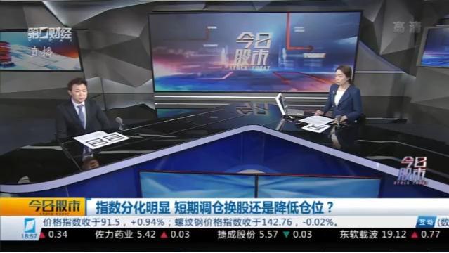 机构资金博弈科技股,北方华创获逾3亿元买入丨牛熊眼