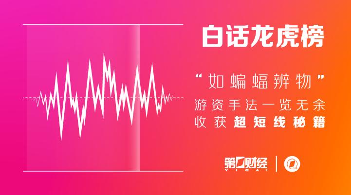 白话龙虎榜Pro