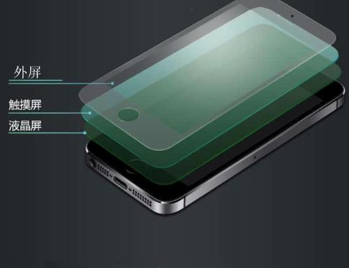 手机屏幕结构