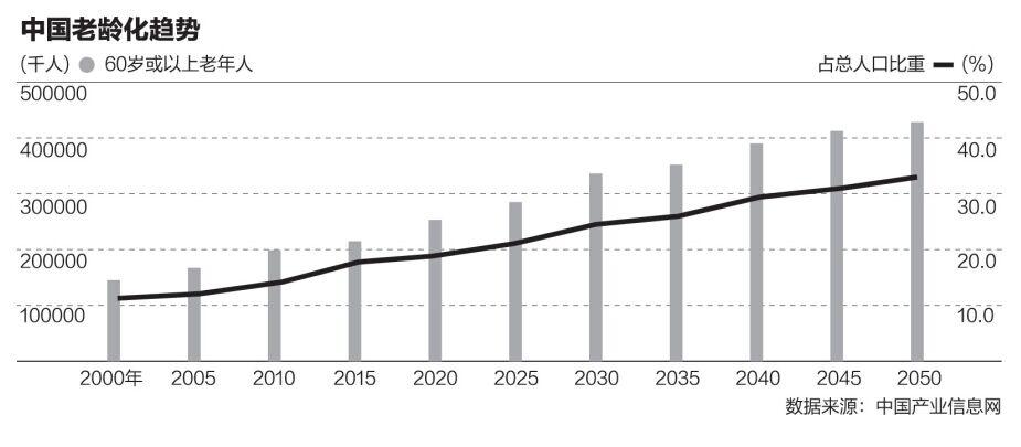 人口红利与人口负债_从人口红利到人口负债 中国经济持续增长路在何方 目前