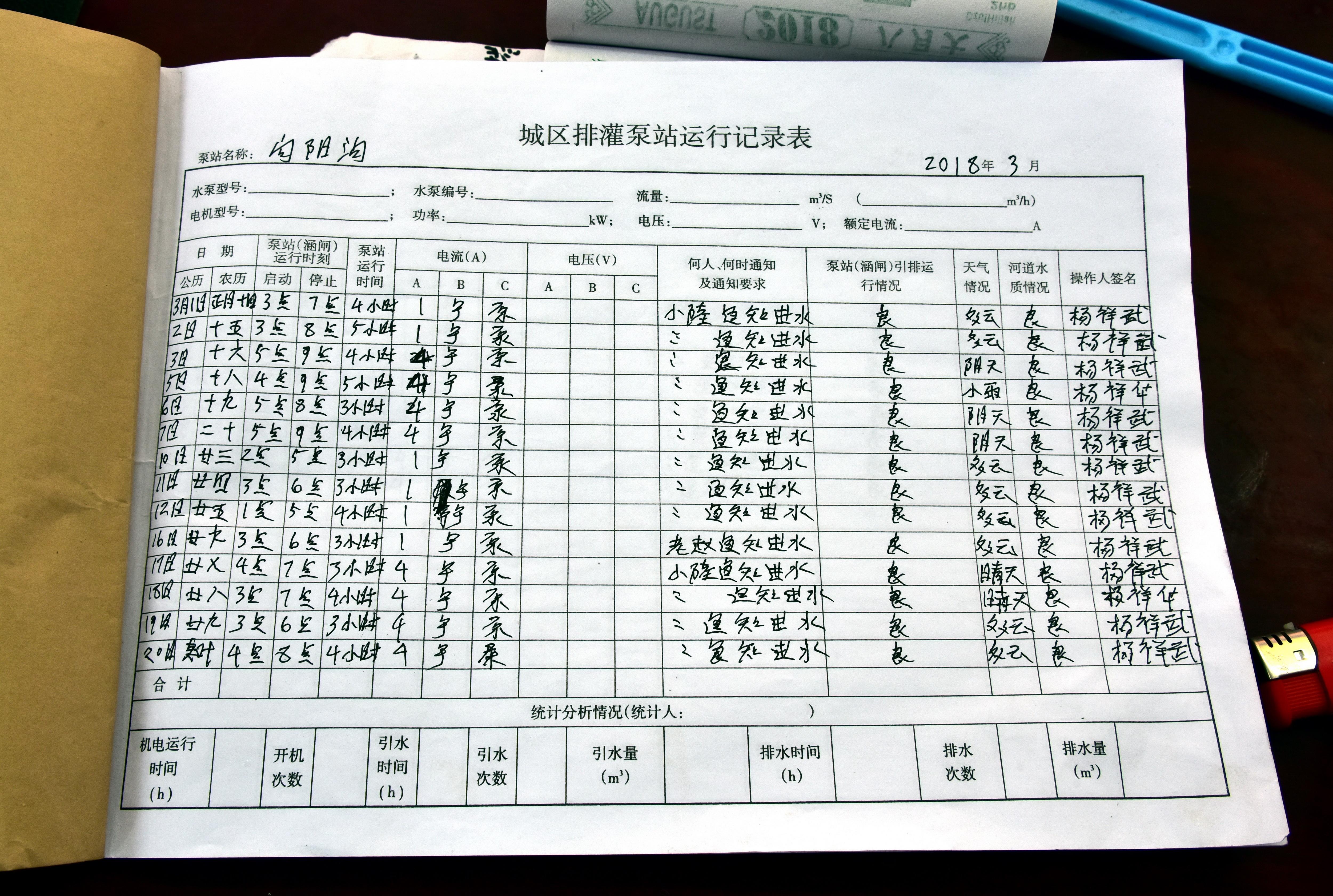 扬中市向阳河站的城区排灌泵站运行记录簿。图为2018年3月的进出水记录。摄影/章轲