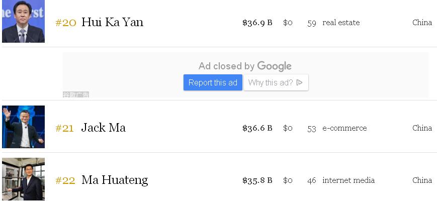 数据来源:福布斯官网实时排名