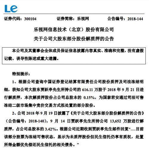 乐视网连续三日涨停 贾跃亭部分股票解押还债