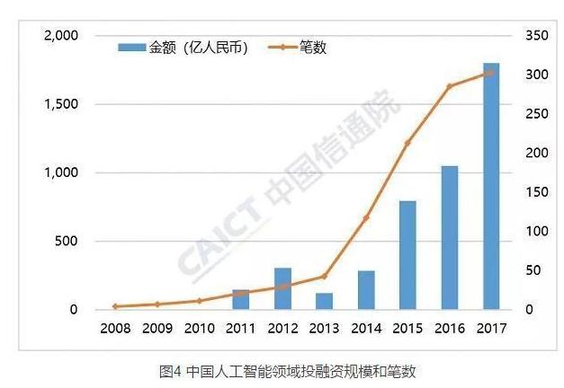 数据来源:中国信通院