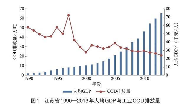 gdp实例_北京人均GDP接近富裕背后 与国际大都市差距大