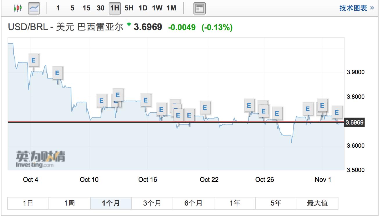 """""""博尔索罗行情""""还能否持续 其他新兴市场货币和资产走势又将如何?"""
