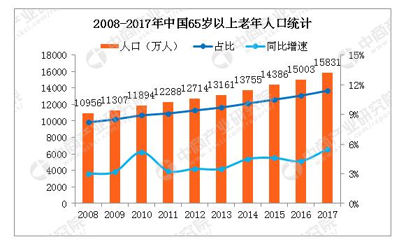 数据来源:国家统计局、中商产业研究院
