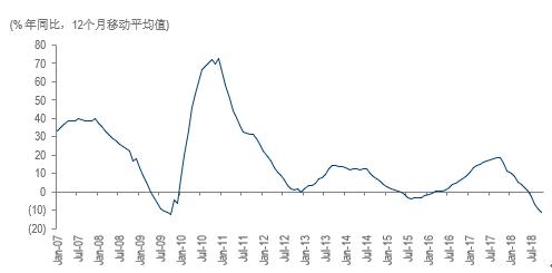 2019年中国经济数据_...居民消费收缩 2019年中国经济形势展望